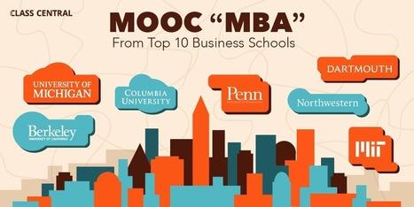 What is a MOOC?   MOOCs, SPOCs and next generat