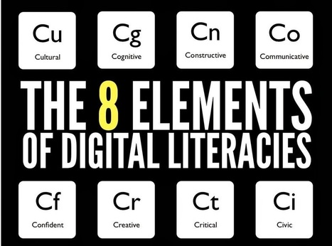 Reading Writing Responding: What's So Digital About Literacy Anyway? | Going Digital | Scoop.it