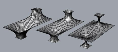 New example files - Mesh tools 1 | Architecture, design & algorithms | Scoop.it