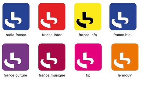 Rentrée 2015 Radio France cherche à économiser | Média des Médias: Radio, TV, Presse & Digital. Actualités Pluri médias. | Scoop.it