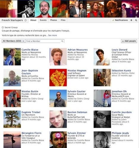 4 Façons Efficaces de Promouvoir votre Blog | Bloguer | Scoop.it