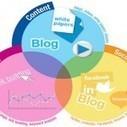 Social Media SEO: ¿nuevo perfil profesional? | Apuntes desde la nube sobre Marketing digital | Scoop.it