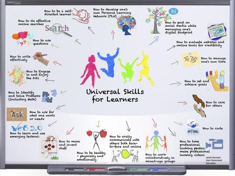 Universal Skills All Learners Should Know How to Do - User Generated Education | L'utilisation des nouvelles technologies dans l'enseignement et la formation | Scoop.it