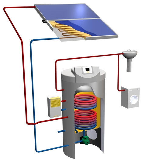 German Innovation in Solar Water Heating | The Jazz of Innovation | Scoop.it