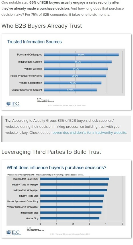 The Art of Building B2B Buyers' Trust - Pardot | social: who, how, where to market | Scoop.it