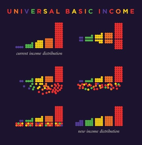 Why we should all have a basic income | Reflecting on Basic Income | Scoop.it