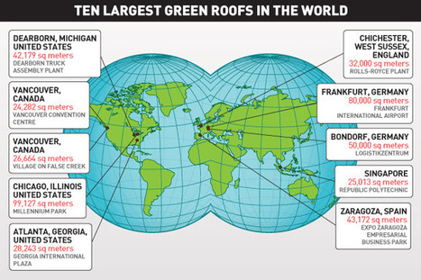 The 10 Largest Green Roofs | Slide show | Engineering News-Record | Nature et urbanisme | Scoop.it