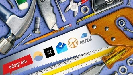 The 11 most useful web tools of 2014 | Communications and Social Media | Scoop.it