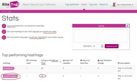 Smart-tagging a #SocialStrategies article with Tag Optimizer and RiteTag Stats - New! | Japan Web-App Thinktank | Scoop.it