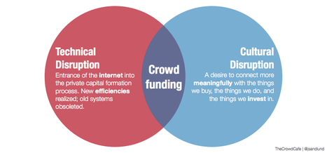 Crowdfunding's Disruptive DNA: The Why, How and Who   Startups   Scoop.it