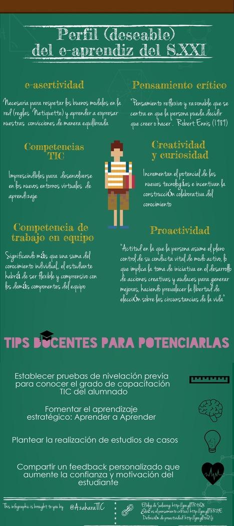 Perfil del e-Aprendiz del S.XXI | Escolar | Scoop.it