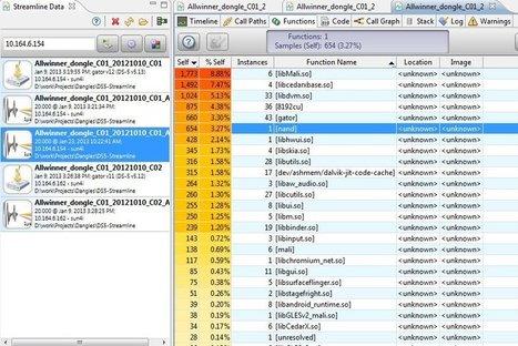 Using ARM Development Studio 5 (DS-5) Streamline with MK802II mini PC | Embedded Systems News | Scoop.it