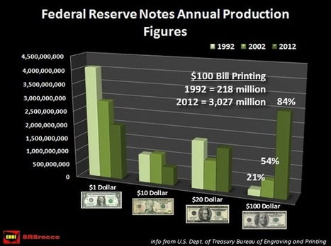 SRSrocco: GOLD BACKWARDATION SINCE 2008 = FINANCIAL SYSTEM DIED   SilverDoctors.com   Commodities, Resource and Freedom   Scoop.it