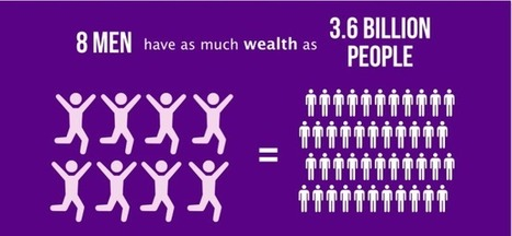 Eight men own the same amount of wealth as world's poorest 3.6 billion people | The Money Chronicle | Scoop.it