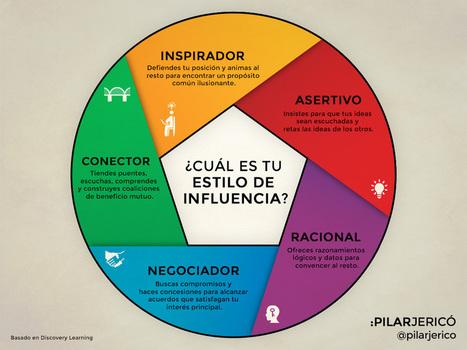 Los cinco estilos de influencia: ¿Cuál es el tuyo?   Modelos Educativos   Scoop.it