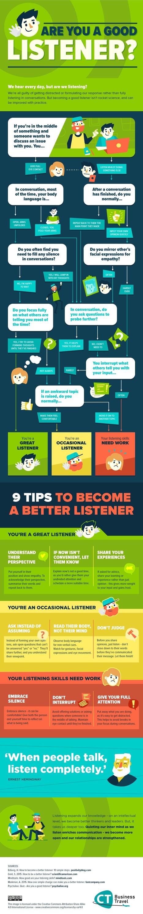 Are you a good listener? | #Infographic #Communication #EQ #EmotionalIntelligence | Soup for thought | Scoop.it
