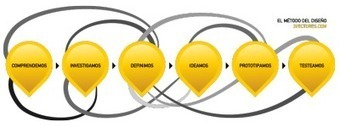 """Diseñar """"nuestra propia educación""""…la nueva manera de aprender!   Educa con Redes Sociales   Scoop.it"""