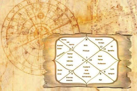 Future Spouse Prediction Astrology | astr
