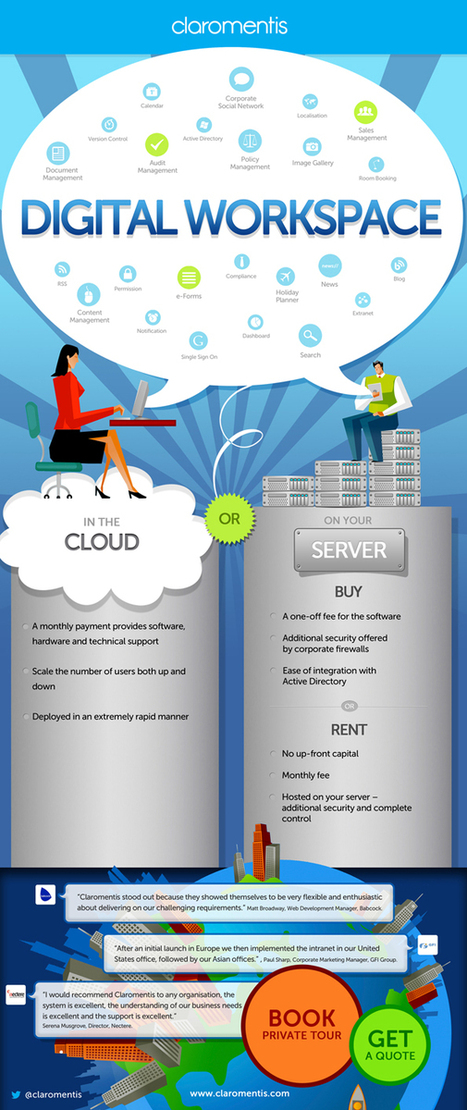 Digital Workspace Infographic | Intranet Extranet Blog | Intranets | Scoop.it
