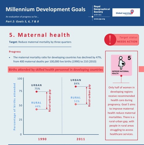 mdg 5 development goals The millennium development goals progress report 2009 has been benefited from the financial several challenges stand in the way of achieving mdg 5 which include.