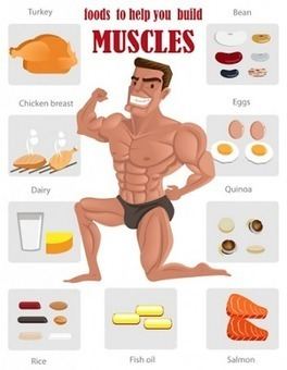 6 Essential Foods For Every Bodybuilder | Useful Fitness Articles | Scoop.it