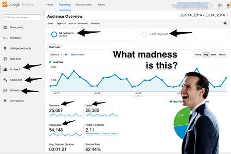 Google Analytics 101: 5 Updated Metrics for Public Relations | Career Branding | Scoop.it