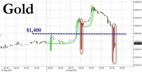 Gold Double-Slam Takes Out All Bids Following Price Spike   Zero Hedge   gold rush   Scoop.it