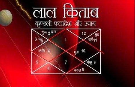 gratis online dating Delhi NCR confronto prezzi siti di incontri