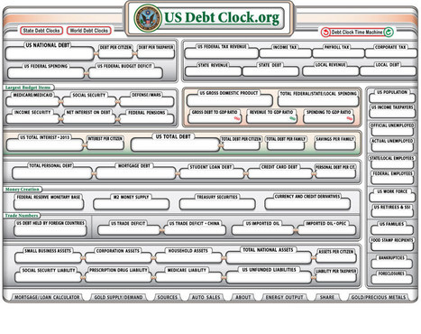 U.S. National Debt Clock : Real Time | Histoire geo Terminale (programmes 2012) | Scoop.it
