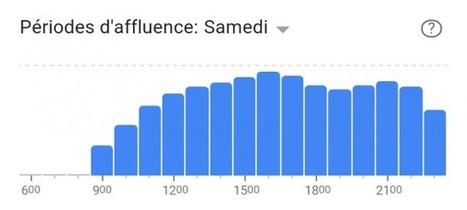 Google prévoit l'affluence des lieux dans les recherches - WebLife | Infos e-tourisme FROTSI Bourgogne | Scoop.it