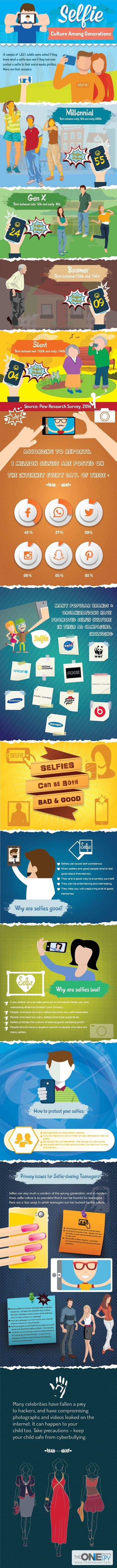 Case Study: Selfie culture among generations & facts | All Infographics | Scoop.it