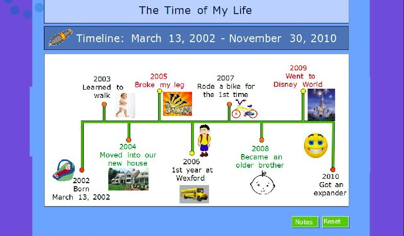 how to write a timeline of your life