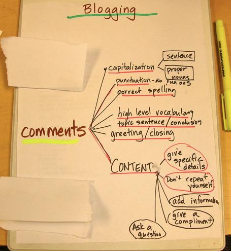 Blog Commenting Skills | Inquiry2013 | Scoop.it