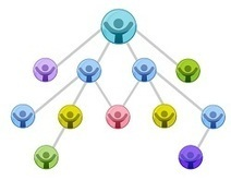 Business Social Networking Online   knowledge transfer   Scoop.it