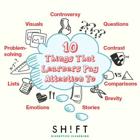 10 Things That Learners Pay Attention To (And How to Use Them in eLearning) | all things teacher librarian | Scoop.it