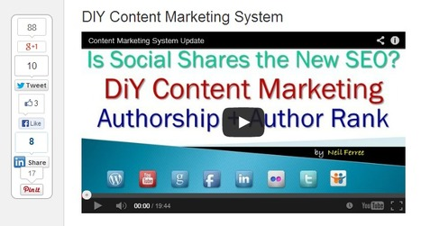 Content Marketing System Why Your Business Needs One? | Marketing | Scoop.it