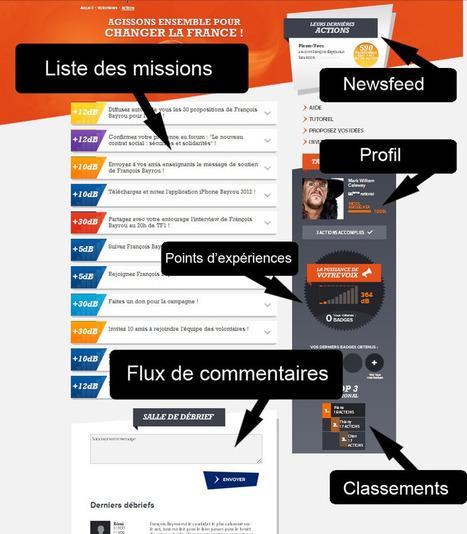 La Gamifications'invite dans la campagne présidentielle | Kiiwiigames | jeuxetbonheur | Scoop.it