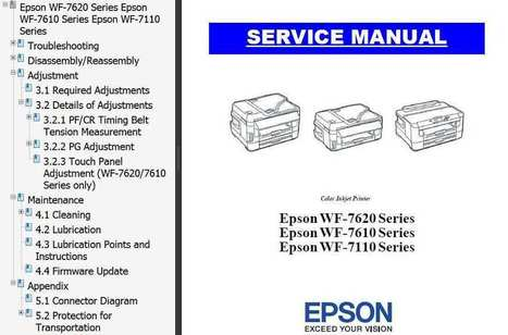 epson stylus office tx300f service manual nia rh scoop it Owner's Manual Repair Manuals