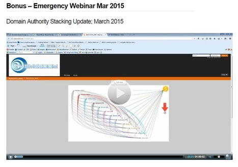 Emergency Webinar: Domain Authority Stacking - | Content Curation Myths | Scoop.it