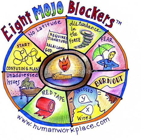 Eight Mojo Blockers Poster by humanworkplace | Human Workplace | Scoop.it