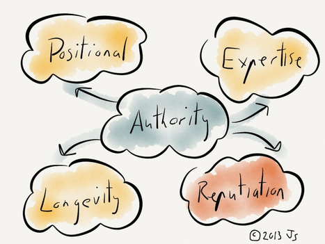 Authority: the changing nature of authority in social learning | Working Differently in Extension | Scoop.it