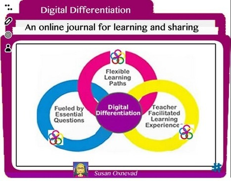 Cool Tools for 21st Century Learners: Flexible Learning Tools at ICE 14 | Simple Tips for Teaching with Technology | Scoop.it