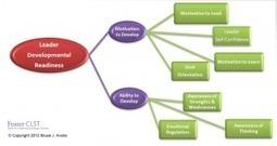 Leadership Development - are you ready?   Organisation Development   Scoop.it