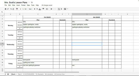 Nerdy Teacher Talk: Lesson Plans, Google Docs, and the Common Core | common core education | Scoop.it