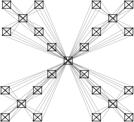 Noise enhances information transfer in hierarchical networks : Scientific Reports : Nature Publishing Group | FuturICT Journal Publications | Scoop.it