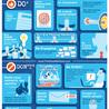 Social Media Insights