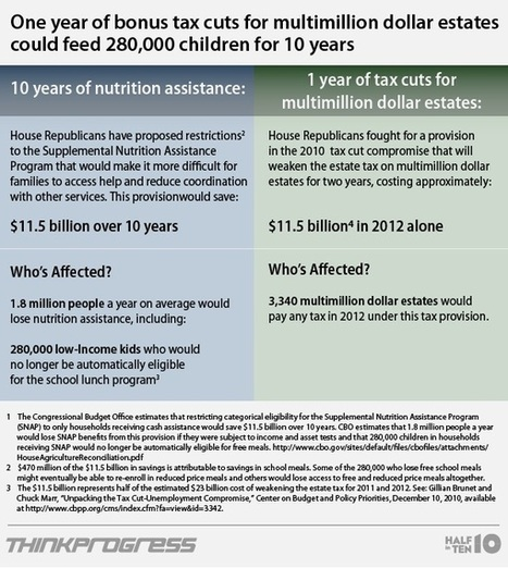 House Republicans Would Rather Kick 280,000 Low-Income Kids Off Free Lunch Program Than Raise Millionaires' Taxes | AlterNet | Wings and Weights | Scoop.it