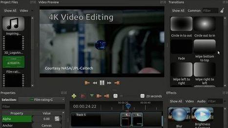 Openshot, el editor de vídeos 4K gratuito | LabTIC - Tecnología y Educación | Scoop.it