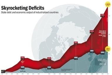 Prospectiva. El 2012: posible QE3; guerra financiera de EEUU y Reino Unido contra Europa y manifestaciones masivas | ConeXiones | Scoop.it