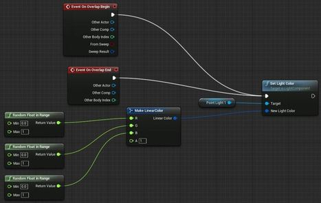 Ue4 paper 2d point and click a blueprint tuto c and blueprints unreal engine malvernweather Image collections